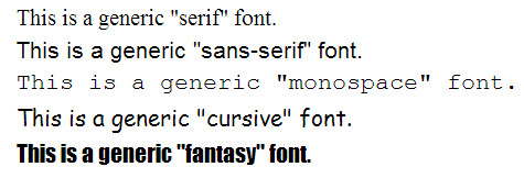 Cursive Font Samples Sample Generic Fonts in The